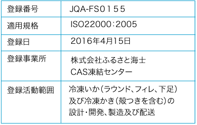 news_iso_table01.jpg